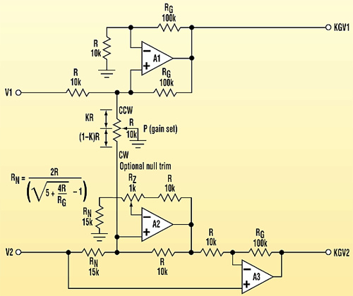 One Pot to Control Two Channels
