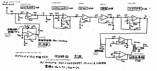 Radio made by OP-AMP