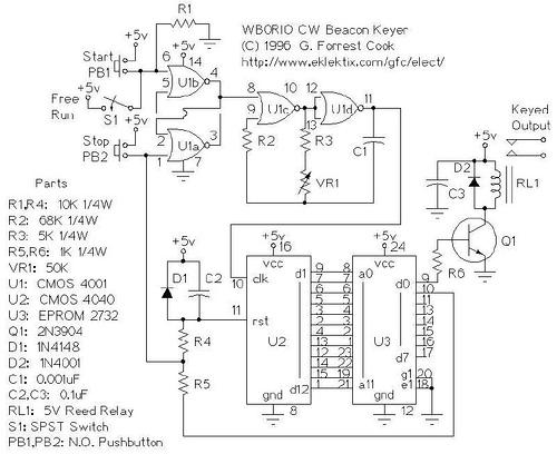 Morse Code Beacon Keyer