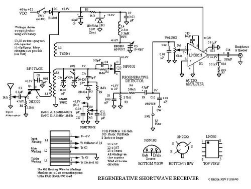 A Short Wave Regenerative Receiver Project