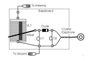 Old Time Crystal Radio