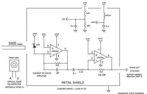 Broad band 2mhz optical fiber receiver