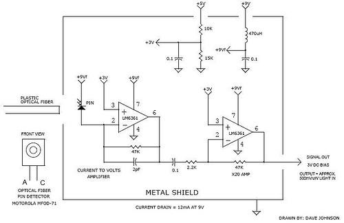 Broadband 2 Mhz optical fiber receiver