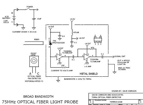 Light receiver works from 1 kHz to over 70 MHz