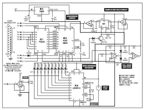PC-Based Oscilloscope