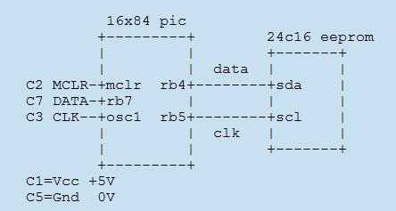 PIC 16c84/16f84/24c16 programmer for Linux & DOS