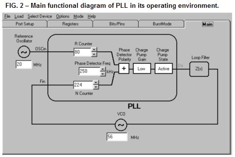 PLL Programming project