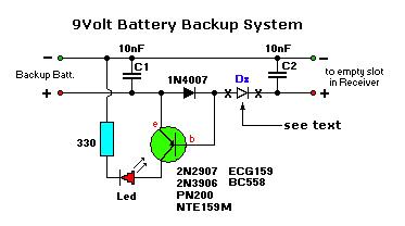 Battery Backup – I