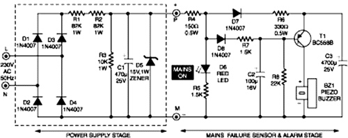 Power Supply Failure Alarm