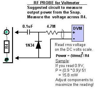 SNAP RF Probe & Power Measurement