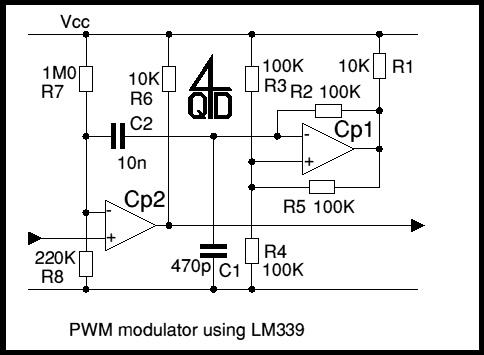 Pulse Width Modulators