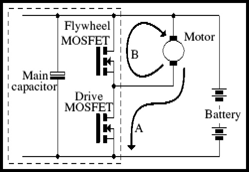 PWM speed control