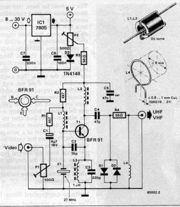 VHF / UHF TV Modulator