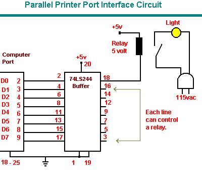 Computer Interface