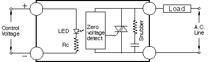 Semiconductor relay circuits