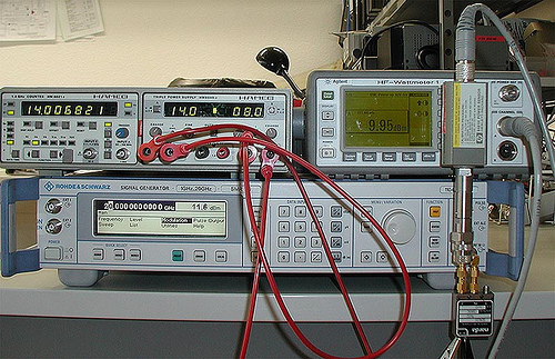 Measuring method of SMA Relays