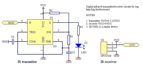 Infrared circuits for remote control