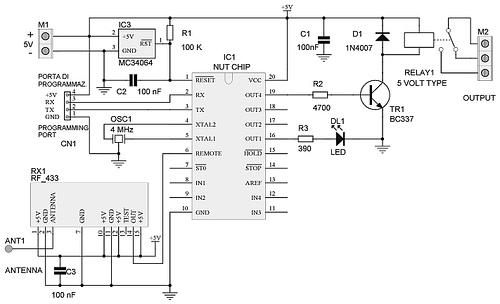 single-channel remote control