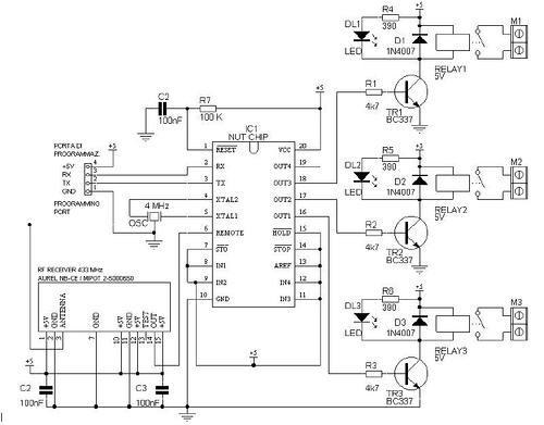 versatile 3-channels radio remote control