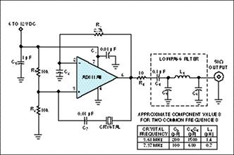 Op-Amp Oscillators Simplify RF Designs