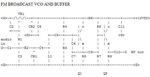 FM Oscillator 88-108MHz