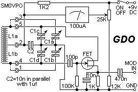 Grid Dip Oscillator