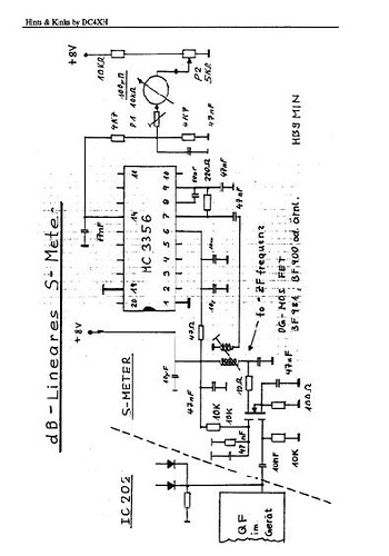 Simple dB-linear S-meter