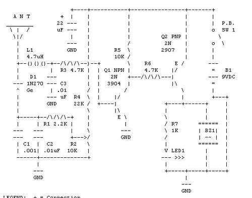 RF Sniffer 500 kHz to 500 MHz