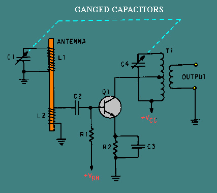 Typical RF Amplifier Circuits