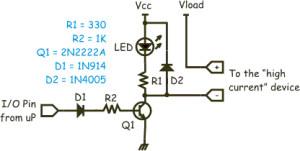 Microcontroller sensor and actuator interfaces