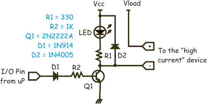 Microcontroller sensor and actuator interfaces