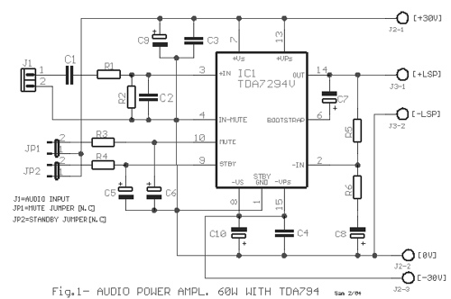 Audio Power Amplifier 60W with TDA7294