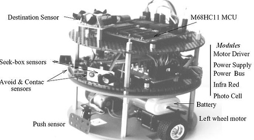 Computer Vision and Robotics Research Group