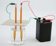 Splitting Water – Electrolysis Experiment
