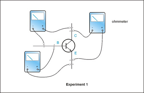 Investigation of the Characteristics of a Transistor