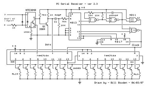 16 bit PC Serial Port Receiver