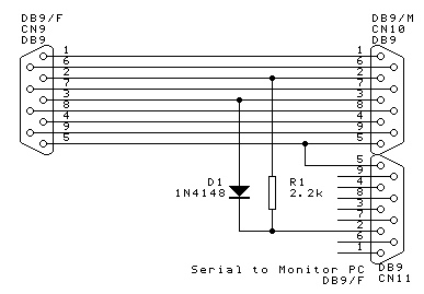 A really simple RS232 protocol monitor