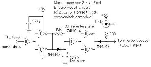 Microprocessor Serial Port Break-Reset Circuit