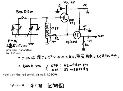 VHF signal generator