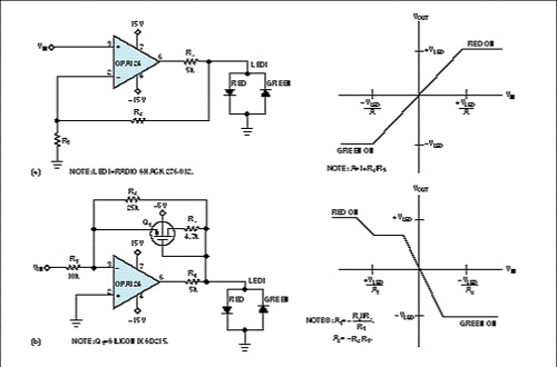 Simple circuit generates clean sine waves