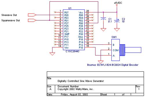 Single Chip Digital Sinewave Generator