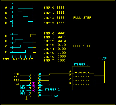 68HC11 stepper motor control