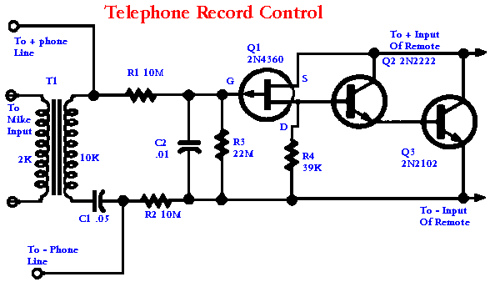 Telephone Record Control