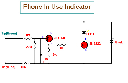Phone In Use Indicator