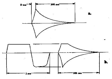 Tubes Vs.Transistors — a report.