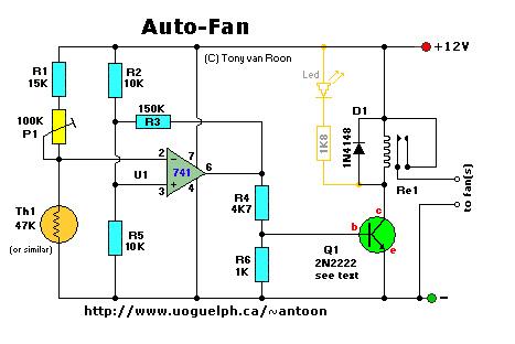 Auto-Fan, automatic temperature control