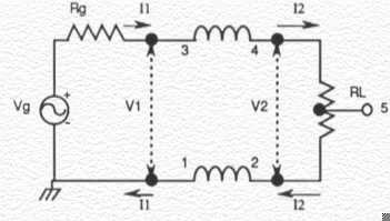 Transmission Line Transformers – Theory