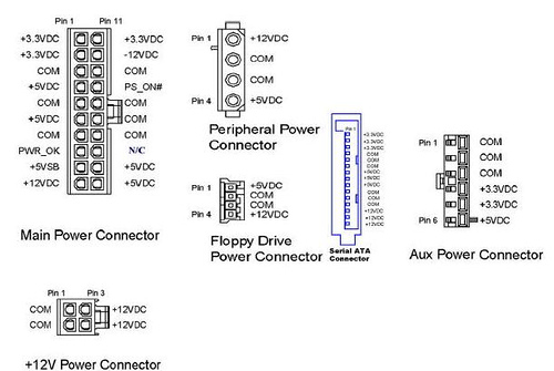 ATX12V Power Supply Design Guide