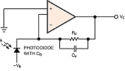 Control frequency response and noise in broadband, photodetector, transimpedance amplifiers