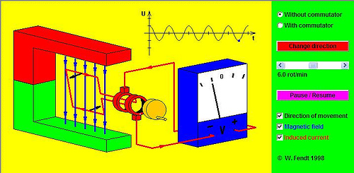 How An Electric Generator Works